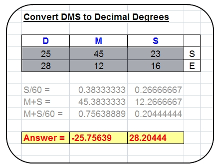 Lat Long To Decimal Degrees In Excel Converter