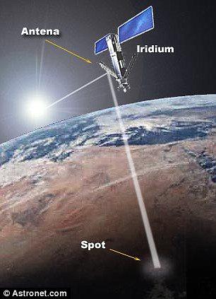 Iridium flares | Surfing the Aether